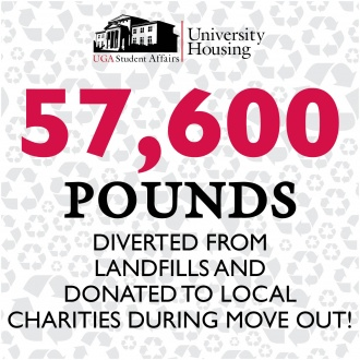 Dawgs Ditch The Dumpster And Donate   Sustainable UGA Housing | Engage  Georgia